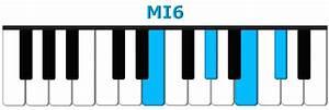 Diagrames De Piano