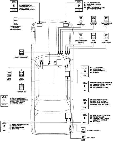 how many fuse boxes does the 1994 jaguar xj6 and their individual diagrams