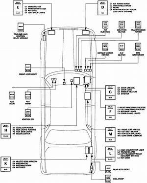 2003 Jaguar S Type Fuse Box Diagram Wiring 1982 Gesficonline Es