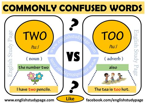 Commonly Confused Words  Two & Too  English Study Page