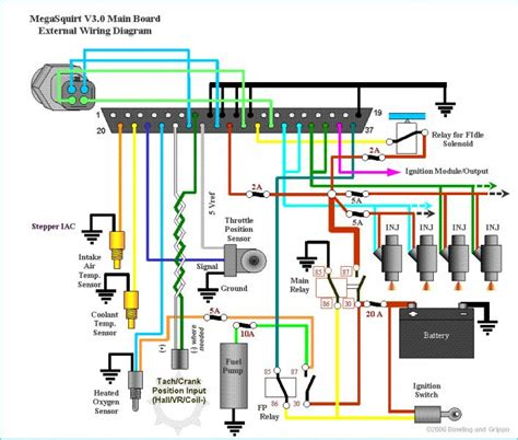 Eclipse Igniter Wiring Diagram by 280sl Quot K Jet And Ignition Conversion To Megasquirt Quot Write