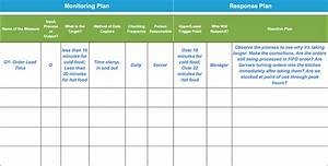 monitoring response plan template example With project monitoring plan template
