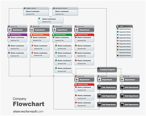 Corporate Flowchart Infographic On Behance Arti Lambang Flowchart Flow Chart Of Bacterial Foraging Algorithm Logo Aplikasi Terbaik Difference Between And With Example Code Gambar For Accounting Software