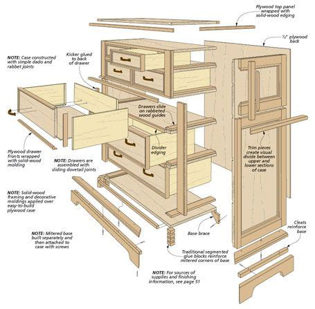 woodworking wood dresser plans   wood dresser