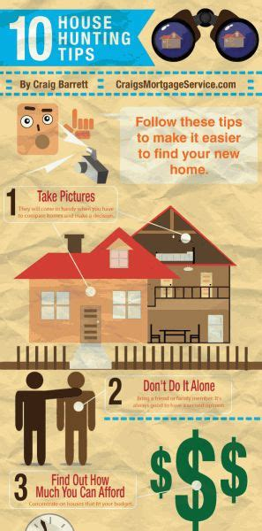 17 Best Images About House Hunting Tips On Pinterest
