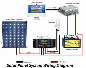 Solar Panel System Wiring Diagram For Android