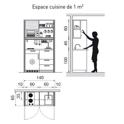 plan cuisine professionnelle normes plan de cuisine l 39 aménager de 1m2 à 32m2