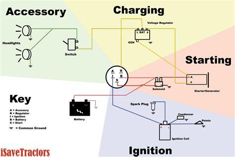 Tractor Ignition Switch Wiring Diagram Webtor