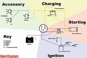 Wiring Diagram Universal Ignition Switch A For 4 Wire At