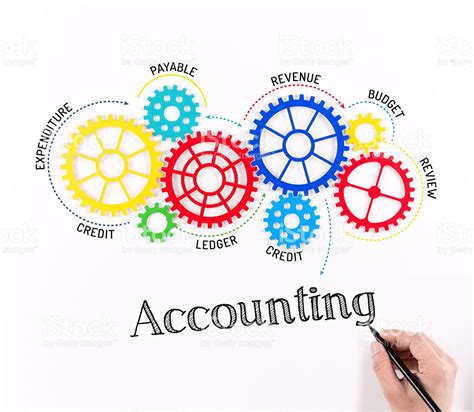 successful steps to small business accounting better world for all