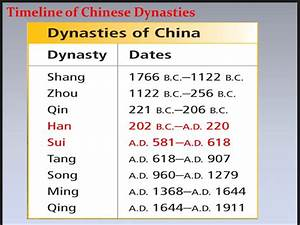 Timeline of Chinese History   Chinese History and Culture