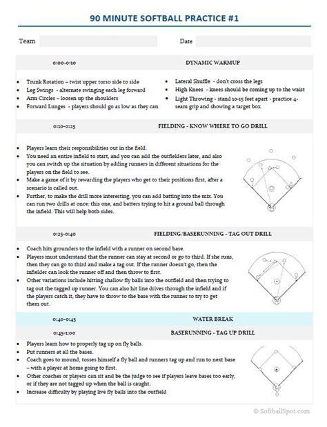 essential softball practice plans softball spot