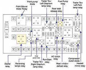 2014 Ford Edge Fuse Box Diagram 26780 Archivolepe Es