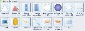 Active Directory Diagram Symbols