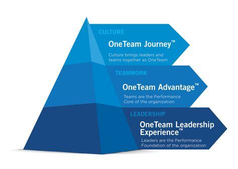 oneteam leadership