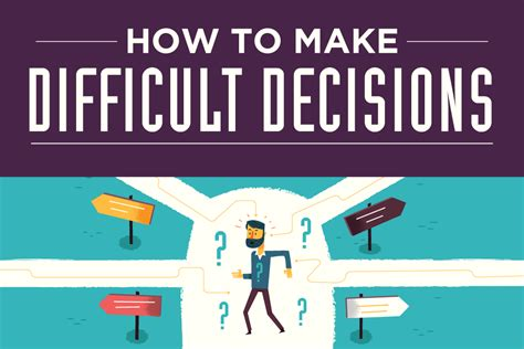 Difficult Decision To Make by How To Make Difficult Decisions Infographic Talented