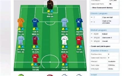 Fantasy Premier League issues apology, gives unlimited ...