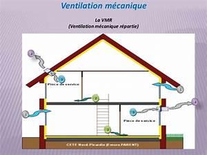 Vph Ventilation Prix : ventilation mcanique par ventilation mcanique par with ventilation mcanique par stunning ~ Melissatoandfro.com Idées de Décoration