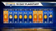 Flagstaff, AZ 10-Day Weather Forecast I think it's January ...