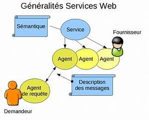 Service Web  U2014 Wikip U00e9dia