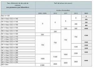 Calcul Carte Grise Moto : calcul co2 voiture doccasion ~ Maxctalentgroup.com Avis de Voitures