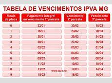 IPVA MG 2018 Tabela, Valor, Consulta, Pagamento