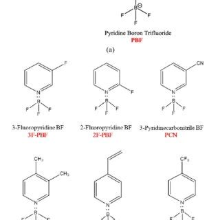 development  pyridine boron trifluoride electrolyte additives  lithium ion batteries