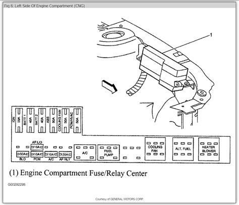 chevy horn diagram wiring diagram