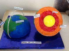 mejores imagenes de maqueta del sistema solar en  sistema solar sistema solar maqueta
