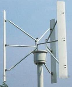 Ветрогенератор FD 8 10 кВт . ООО Термодинамика