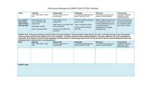 Smart Goal Setting Worksheet Template