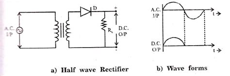 Circuit Diagram Of Centre Tap Full Wave Rectifier