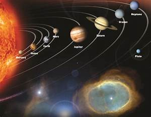 Printable Solar System Diagram For The Day 1 Craft  With