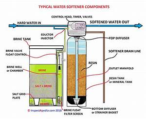 Water Softener Iron Stain  U0026 Sediment Removal How To Remove
