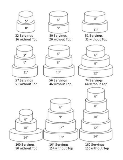 images  cakes sizes  pinterest cake serving