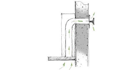 Schräge Dunstabzugshaube Montagehöhe by Berbel Dunstabzugshauben K 252 Chentechnik Plus