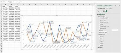 Excel Labels Chart Label Data Value Line