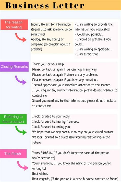 cover letter tips ideas  pinterest resume