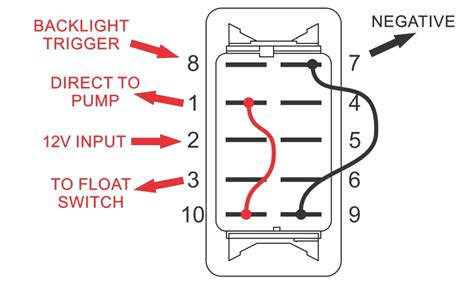 Manual Bilge Wiring Diagram by How To Wire A Bilge On Bilge Switch New Wire