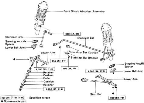 knowledge base info suspension diagrams