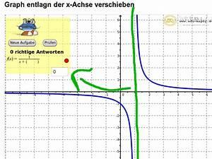 Asymptote Berechnen Gebrochen Rationale Funktion : elementare gebrochen rationale funktionen ein ben ~ Themetempest.com Abrechnung