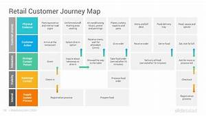 Pin On Customer Journey Maps Powerpoint Template Diagrams