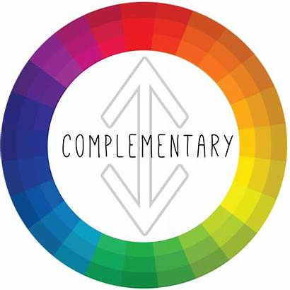 Complementary Colors Theory Photographers Introduction Wheel Opposite