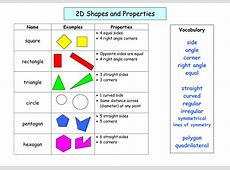 Shapes and Sides Worksheets to Print Activity Shelter