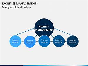Facilities Management Powerpoint Template