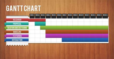 ranger simulation final year project gantt chart  fyp