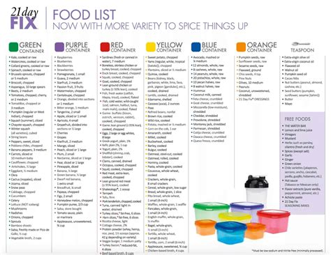 New 21 Day Fix Food List Printable  Plus 11 Simple Tips. How Much Should I Pay For Home Insurance. How To Use Word Processing Software. Toll Free Number For Western Union. High Volume Merchant Accounts. Redeemer Health And Rehab Best Backup For Mac. Today S Va Mortgage Rates Dodge Ram 3500 1999. Name On American Express Gift Card. Network Security Exam Questions