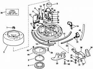 Evinrude Ignition Parts For 1985 4hp E4brhcob Outboard Motor