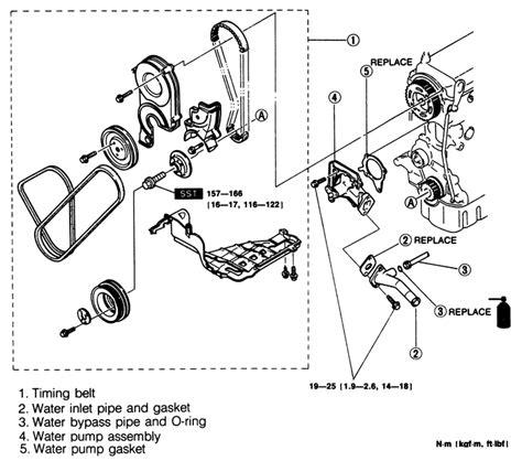 1994 mazada 626 repair