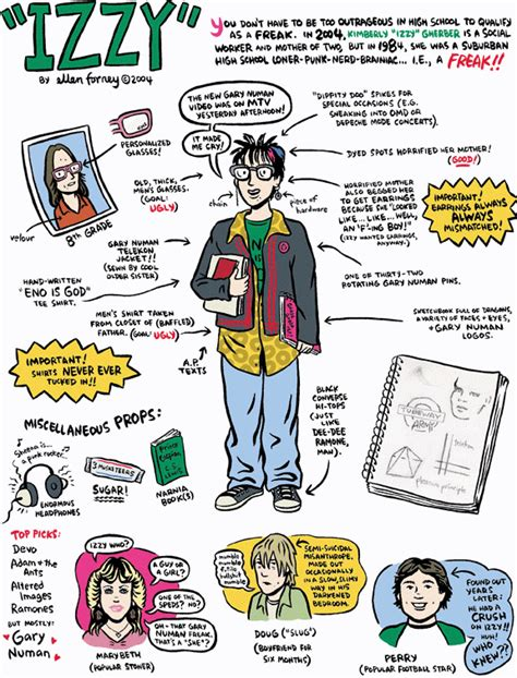 """""""ellen Forney Is A Professional Cartoonist And Illustrator"""". Opioids Signs. 19 Week Signs Of Stroke. Holiday Closed Signs Of Stroke. Relapse Prevention Signs Of Stroke. Food Allergy Signs. Faucet Signs Of Stroke. Mental Breakdown Signs Of Stroke. Botanic Garden Signs"""